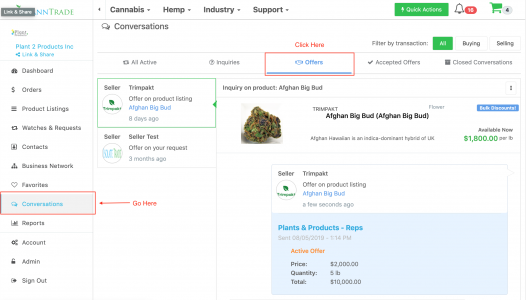 Displacing the Conversation Page on CannTrade